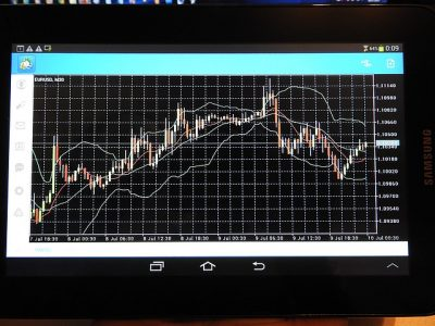 Le strategie per il forex